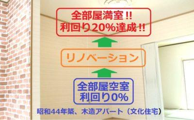 全空の部屋をリノベーションして利回り20%へ