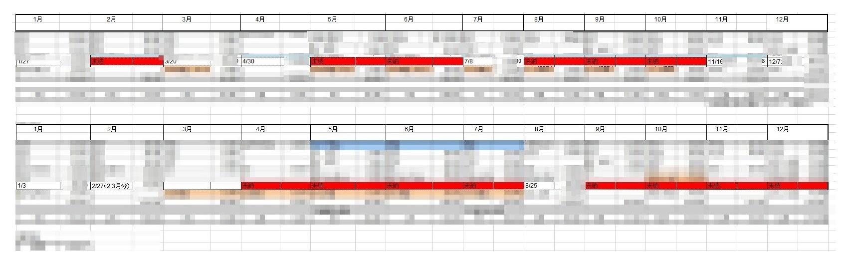 滞納の月を表した家賃表です